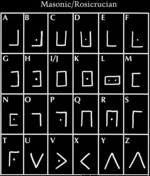 Masonic/Rosicrucian