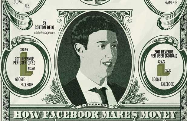 Qual è il tuo valore #Social?!?