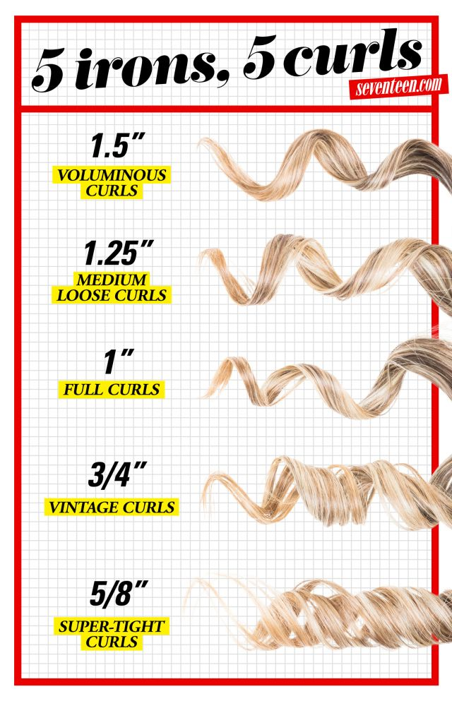 Best 25+ Curling iron size ideas on Pinterest