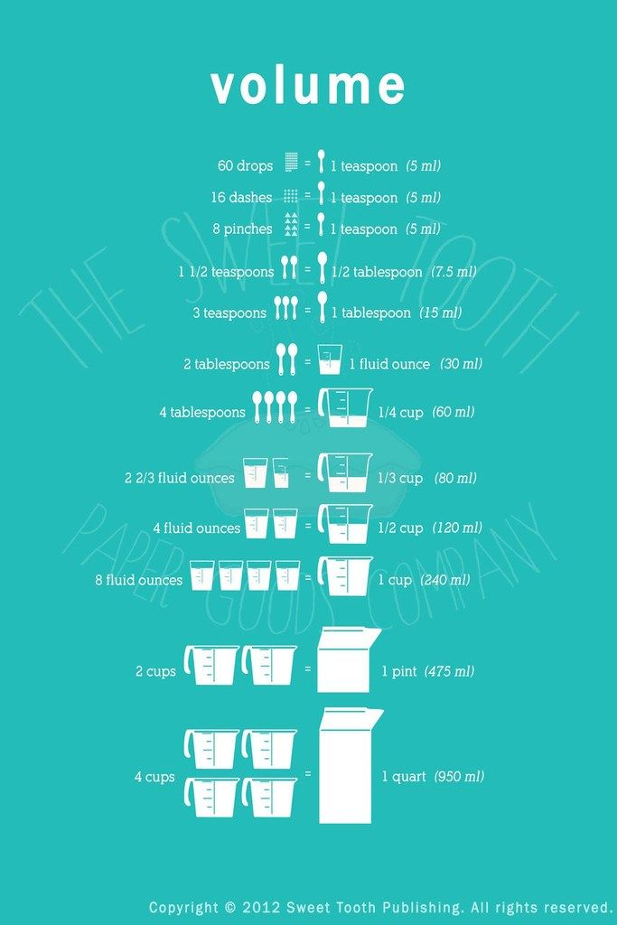 cooking measurement chart volume liquid measures food cooking pinterest cooking