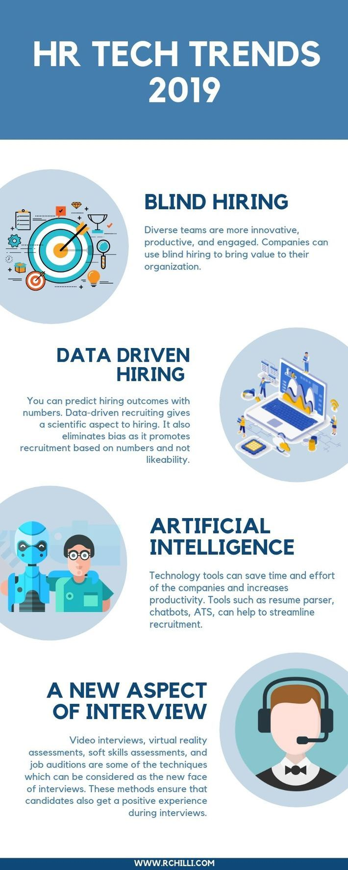 Top 4 Recruiting Trends Of 2019 Recruitingblogs Career Coaching Tools Recruitment Job Search Tips