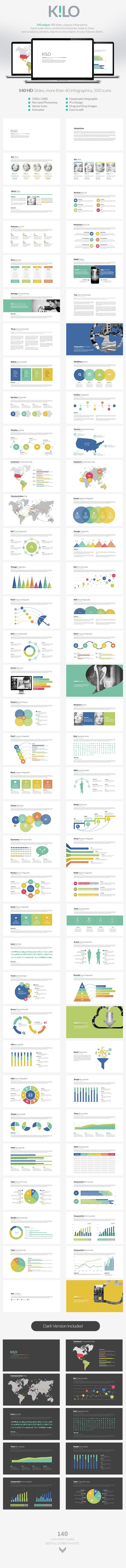 Best Seller Powerpoint Bundle