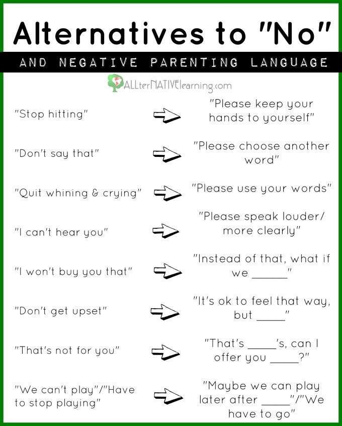 Indispensable Kid Rules Every Parent Should Follow Positive arguing with kids.