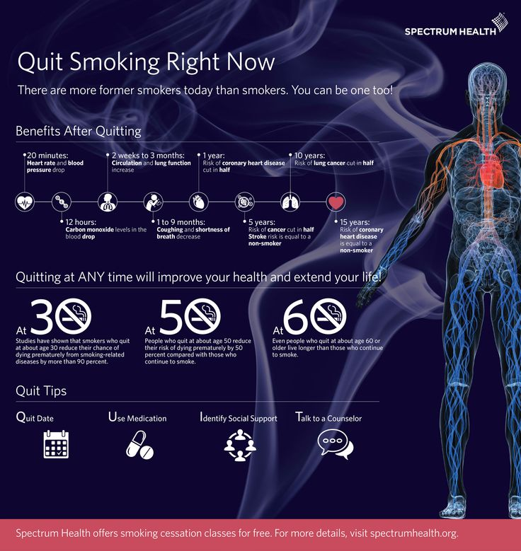 There are more former smokers today than smokers. Quitting improves your health and extends your life! Learn more. https://healthbeat.spectrumhealth.org/infographics/benefits-tips-to-quit-smoking/
