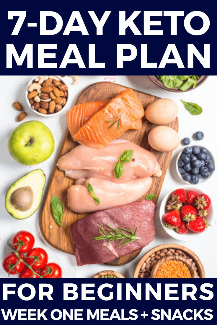 The 7-Day Keto Meal Plan & Menu For Beginners: Easy Recipes For Week 1 + Snacks