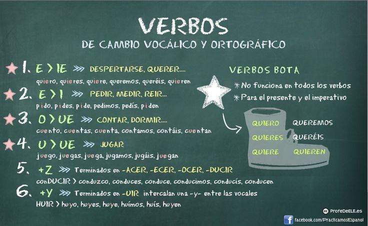 A1 - explicación verbos cambio vocálico - Crucigrama para practicar