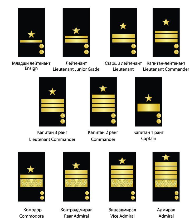 us navy officer ranks