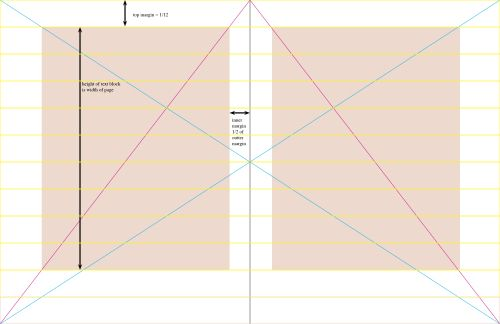 symetrical grid 12