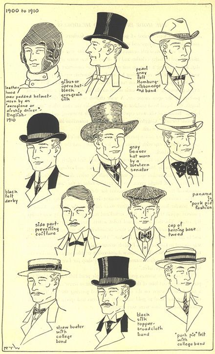 1900-1910 History of Hats | Gallery - Chapter 19 - Village Hat Shop