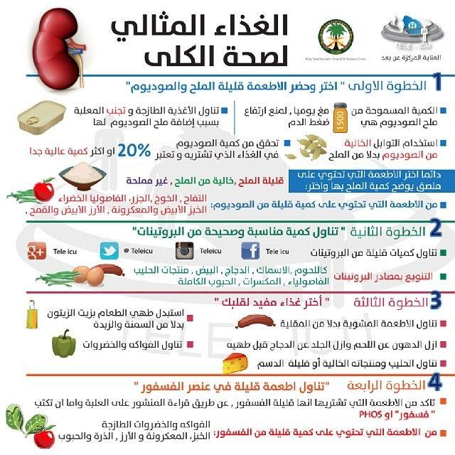 الغذاء المثالي لصحة الكلى العناية المركزة عن بعد مستشفى الملك فيصل التخصصي طب السعودية معلومة طبية Heath Care Health And Nutrition How To Stay Healthy