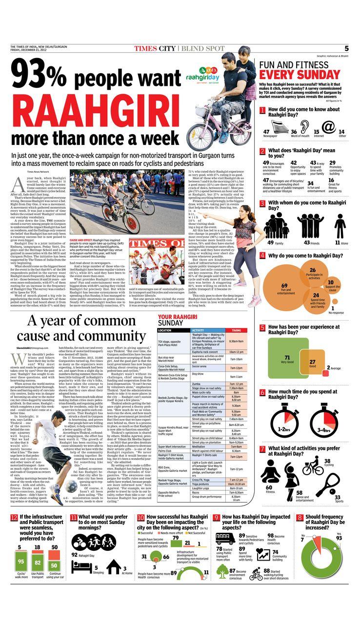 Newspaper layout