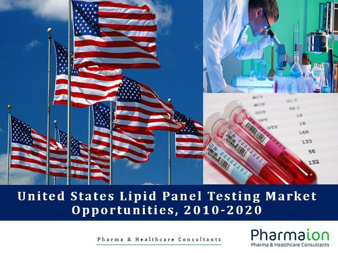 United States Lipid Panel Testing Market Opportunities, 2010 – 2020