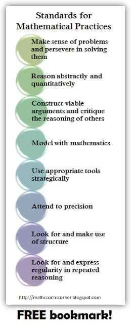 Math Coach's Corner - free bookmark with reminders about essential practices in Mathematics