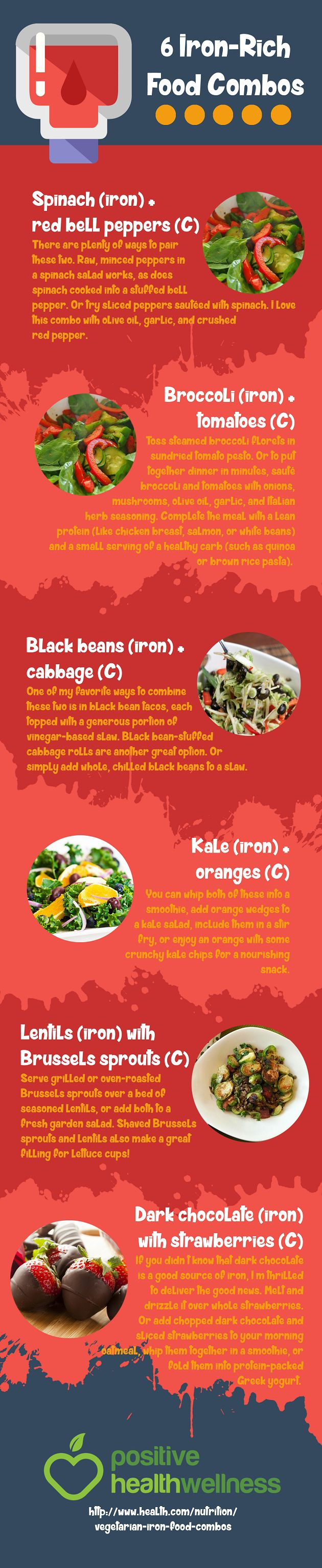 6 Iron-Rich Food Combos – Positive Health Wellness Infographic