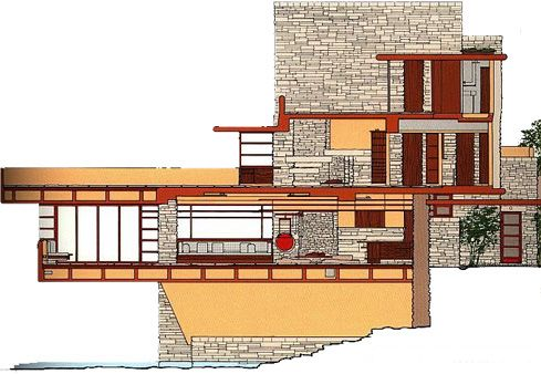 East Elevation Frank Lloyd Wright Fallingwater