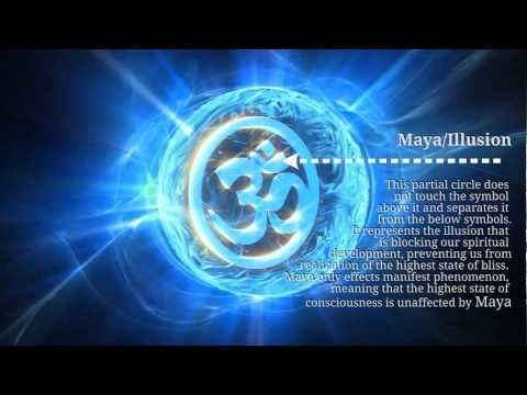35 best binaural beats meditation hypnosis sleep pain relief images - best of blueprint capital advisors aum