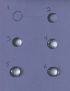 "Lesson on How to Draw or Paint a Water Drop | This is an Illustration of ""Perspective"" Giving a 2-D space the illusion of 3D all using shading/highlights. Amazing. #Drawing #Art"