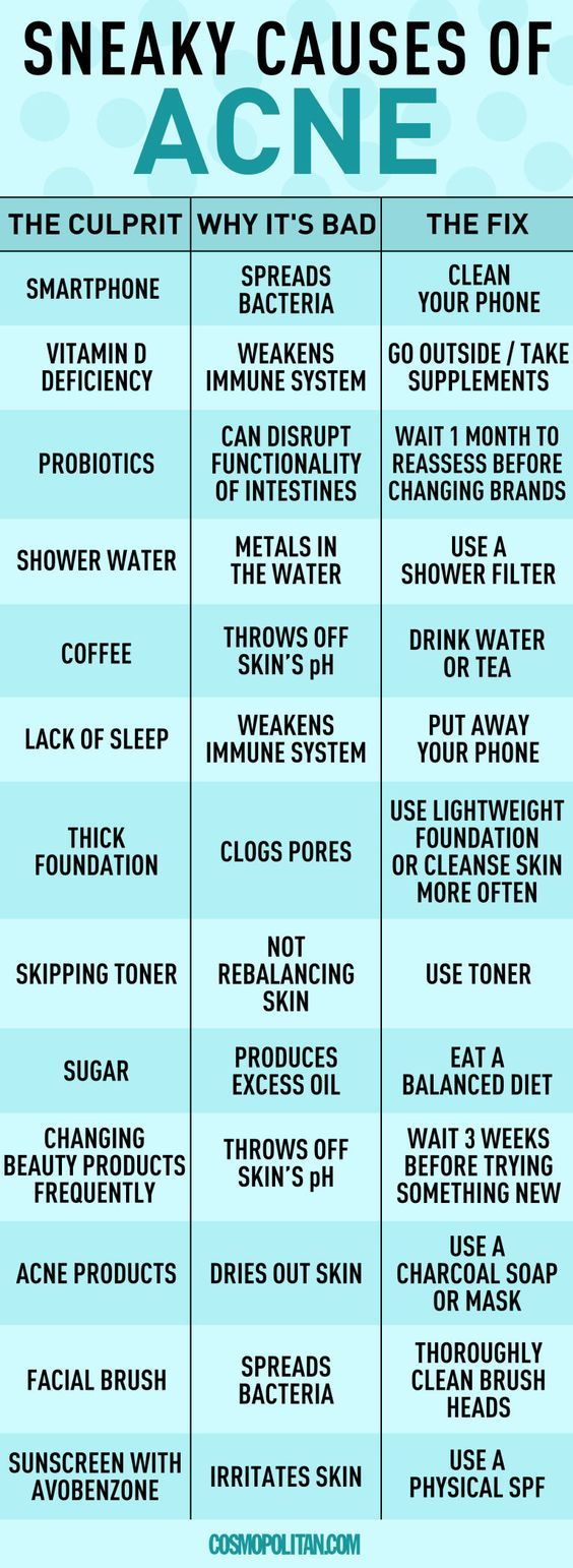 These 8 Charts for Clear Skin are THE BEST! I've already tried a few of the tips and my skin looks AMAZING! I'm so happy I found this! Now I can start wearing less makeup!
