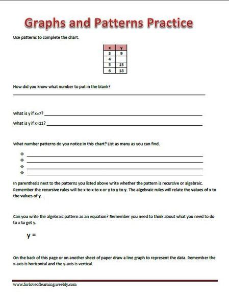 FREE patterns and equations activity