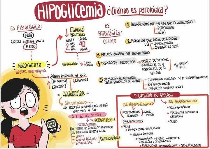 Hipoglicemia  #sepsis #urgencias #sirs #ards #Emergency #medicina #emergencias #diabetes #hipertension  https://www.facebook.com/urgenciasmedicas.queretaro