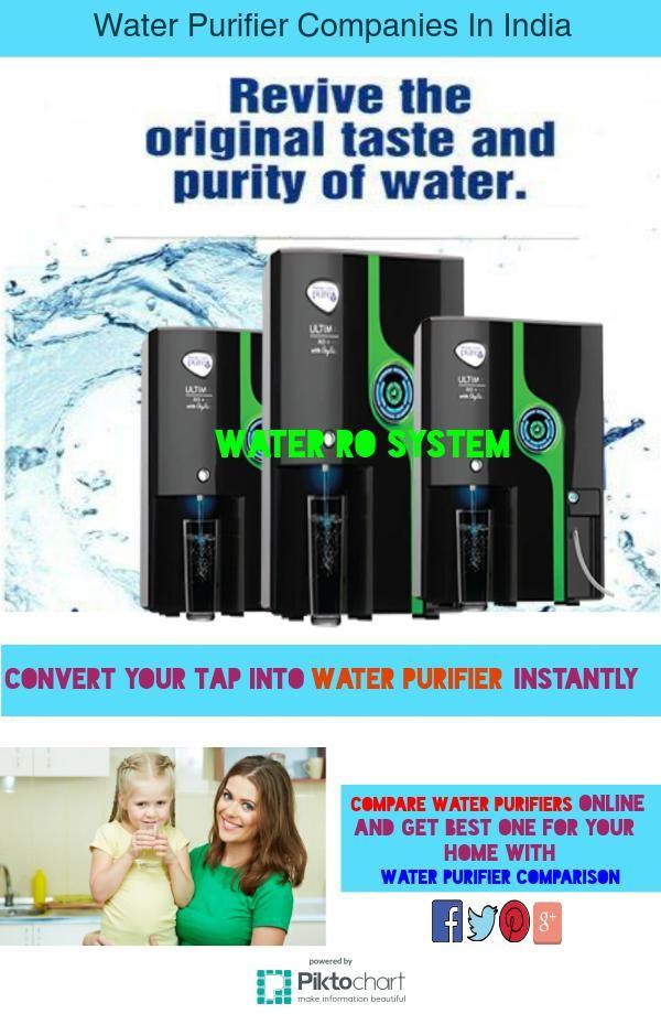 #Pureit is best #WaterPurifierCompaniesInIndia that offers variety of #waterpurifier,   #waterfilter, #WaterRoSystem.