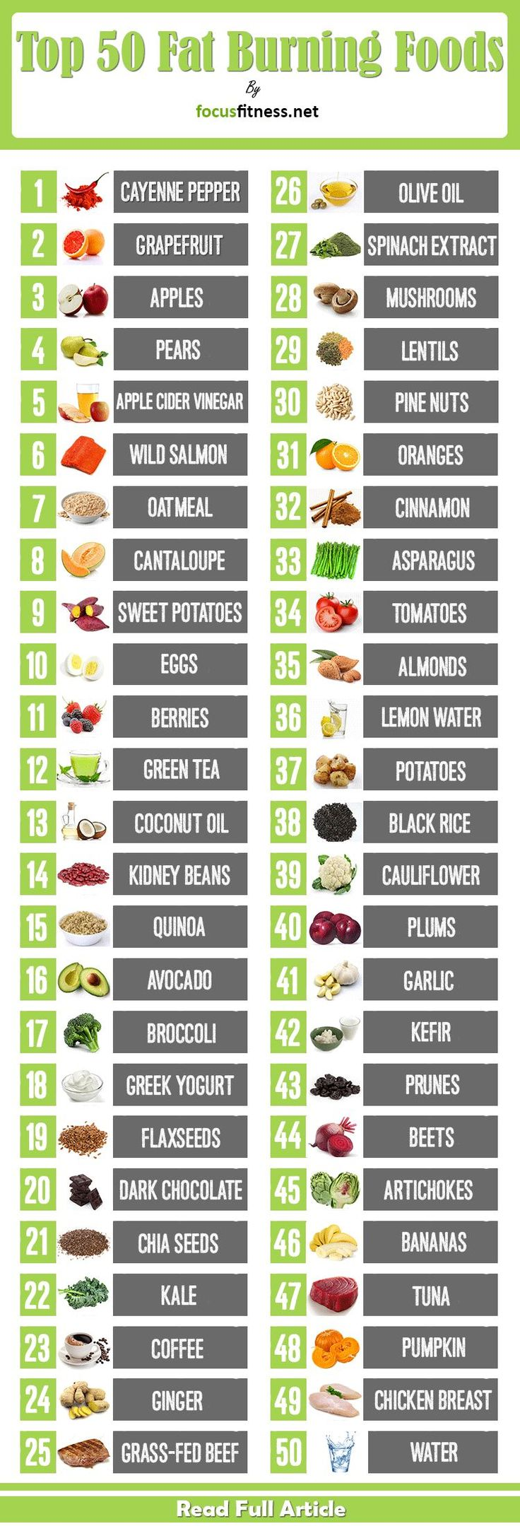 fat burning foods for weight loss http://www.focusfitness.net/fat-burning-foods-for-weight-loss/ Mehr zum Abnehmen gibt es auf interessante-dinge.de