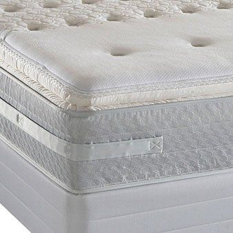 King Sealy Posturepedic Lanceleaf Firm Euro Pillowtop Mattress by Sealy. $1043.00. The Lanceleaf Firm Euro Pillowtop combines luxury comfort with great support.This is a King size, however it is available in other sizes on our site.