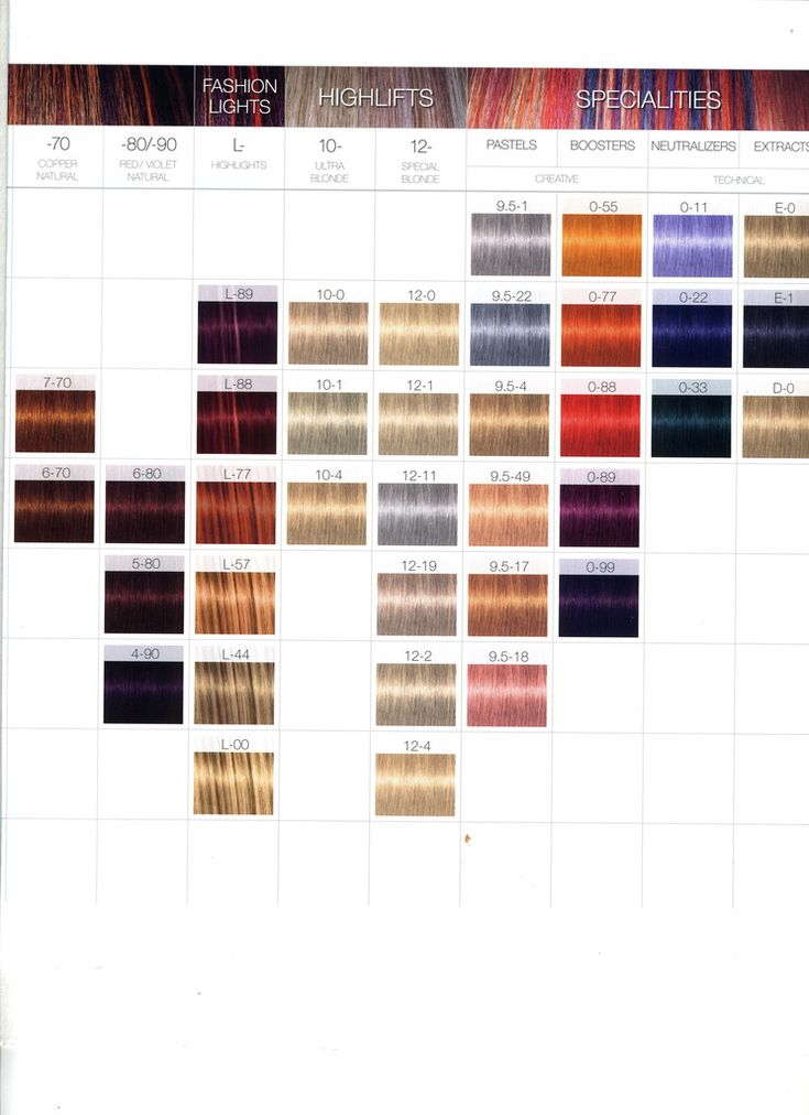 1000 Images About Schwarzkopf On Pinterest Colour Chart