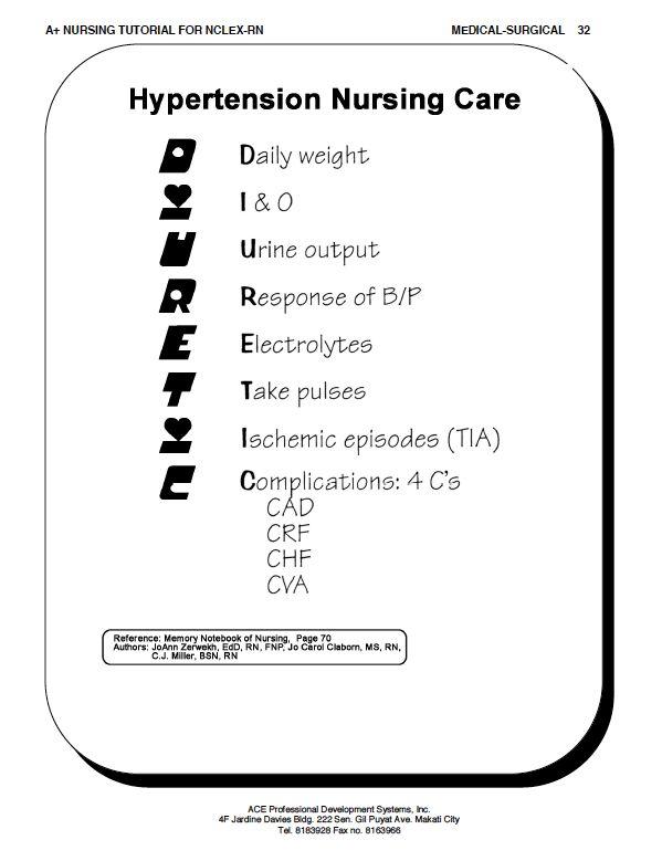 45 best Nursing (Hypertension) images on Pinterest