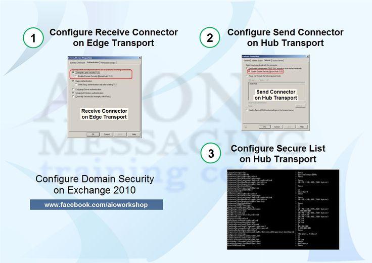 configure domain security