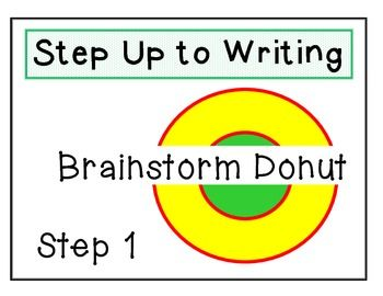 step up to writing primary Step up to writing handy pages primary level book download maureen e auman download step up to writing handy pages primary level step up to writing - cambium learning the step up to writing primary classroom set (grades k-3.