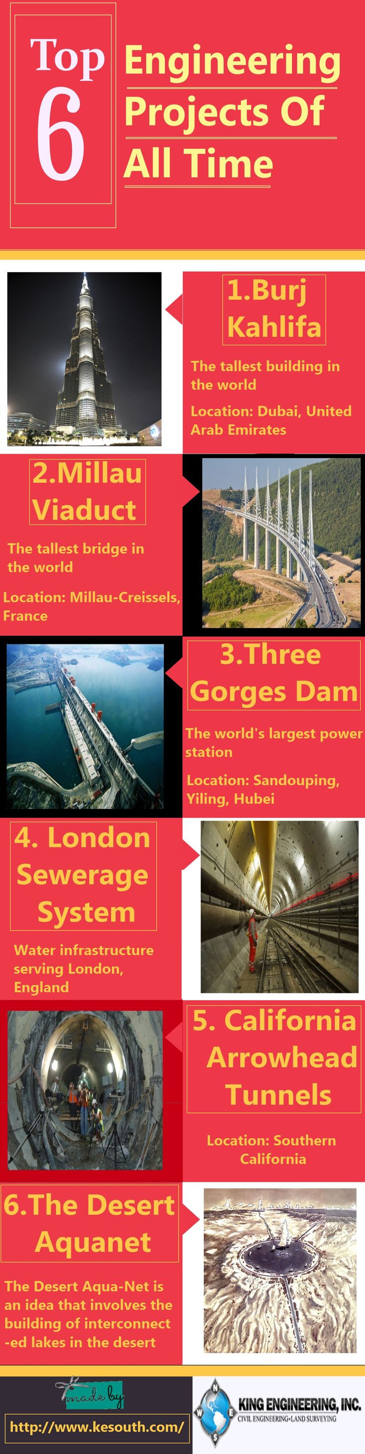 Top 6 Engineering Projects Of All Time                                                                                                                                                                                 More