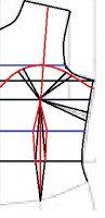 El costurero de Stella : Como hacer un  escote strapless en forma de corazo...