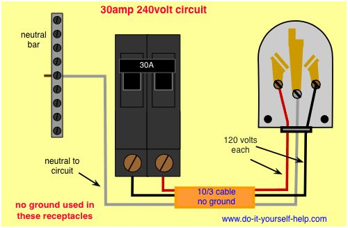 wiring 30 amp rv schematic in box 17 best images about electricidad on pinterest | cable ...