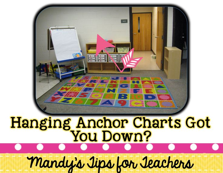 Mandy's Tips for Teachers: Bright Idea Blog Hop: Hanging Anchor Charts the Easy Way! Hot glue clothespins to the cement block