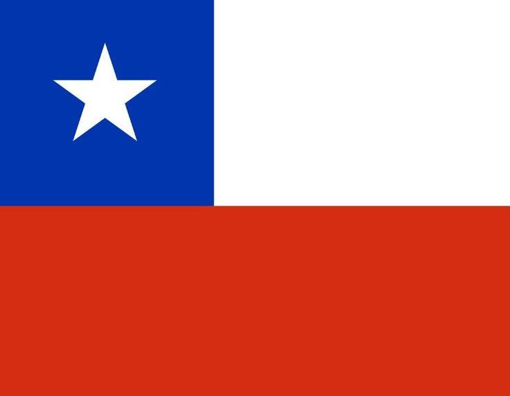 Vizesiz Gidilebilecek Güney Amerika Ülkeleri