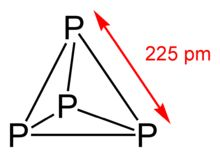 Allotropes of phosphorus - Wikipedia