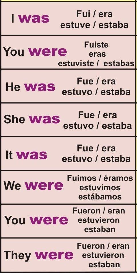 Aprendiendo Englihs!