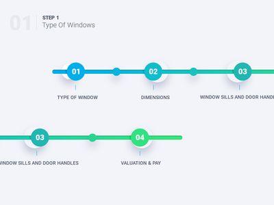 Steps UI