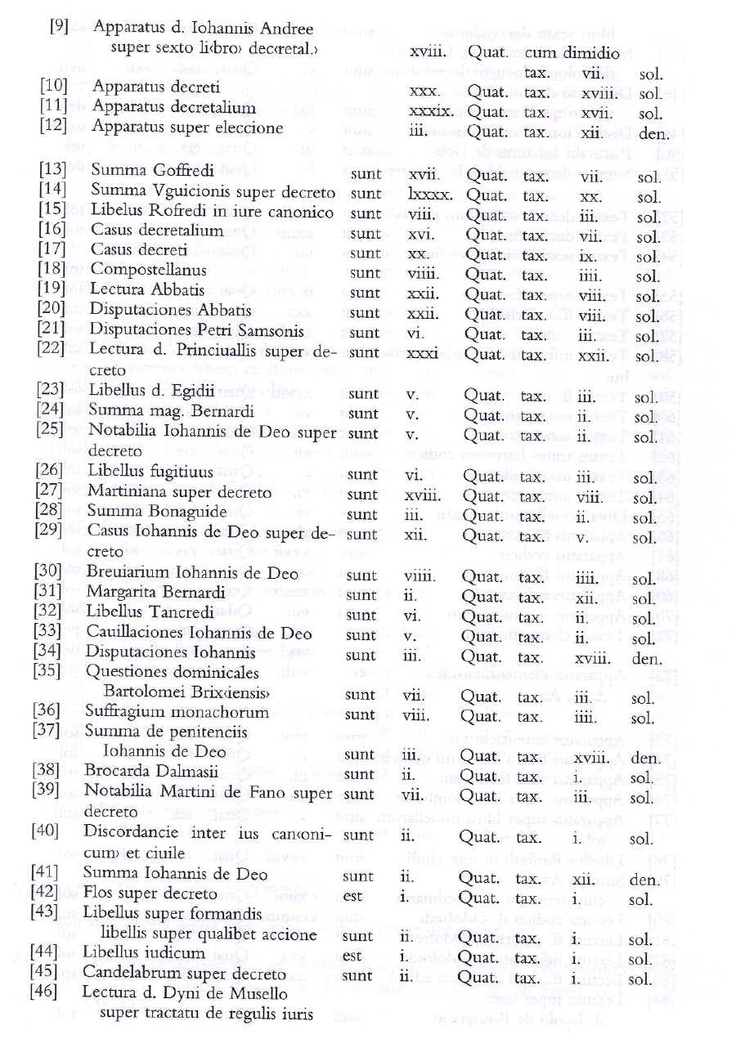 The Bolognese 1317-1348 List of Prices for Manuscripts  Bologna1317-2.jpg (272644 bytes)
