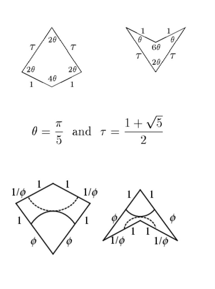 how to become a mathematical physicist