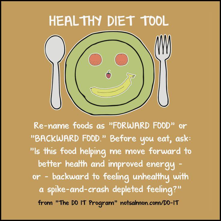 """Healthy diet tool: """"Forward Food"""" & """"Backward Food"""" concept"""