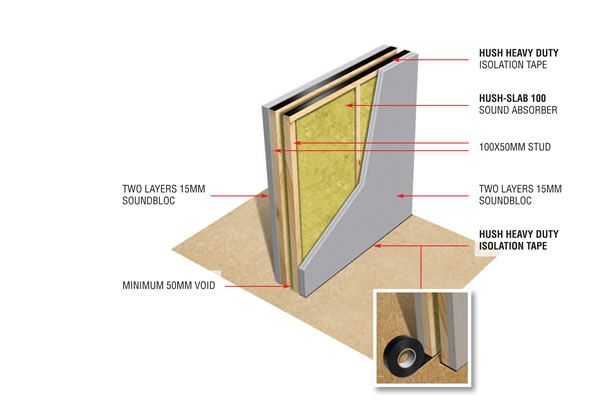 Comprising of Hush Slab sound absorbers and acoustic plasterboard, this is a very effective system.