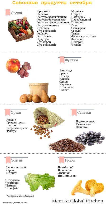 вкусная и полезная еда в октябре