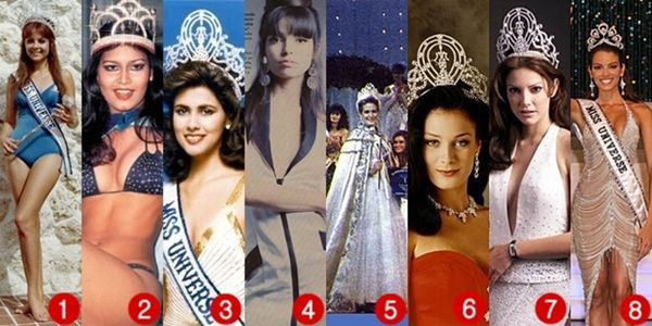 16 International Crowns for Puerto Rico (1 of 2)  1. Marisol Maralet - Miss Universe 1970  2. Wilnelia Mercerd - Miss World 1975  3. Deborah Carthy Deu - Miss Universe 1985  4. Miss Intercontinental 1986  5. Miss International 1987  6. Dayanara Torres - Miss Universe 1993  7. Denisse Quinonez - Miss Universe 2001  8. Zuleika Rivera - Miss Universe 2006