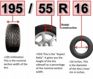 How to calculate tire size for mud flaps