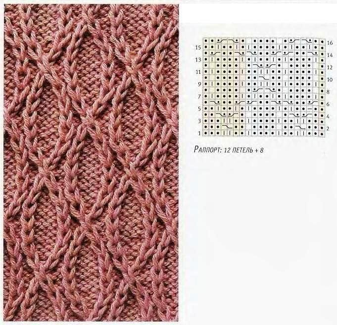 travelling stitches, ovals