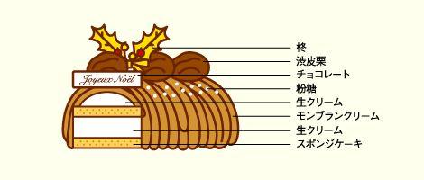 クリスマス・ムッシュモンブラン | 京都 北山 マールブランシュの公式サイト