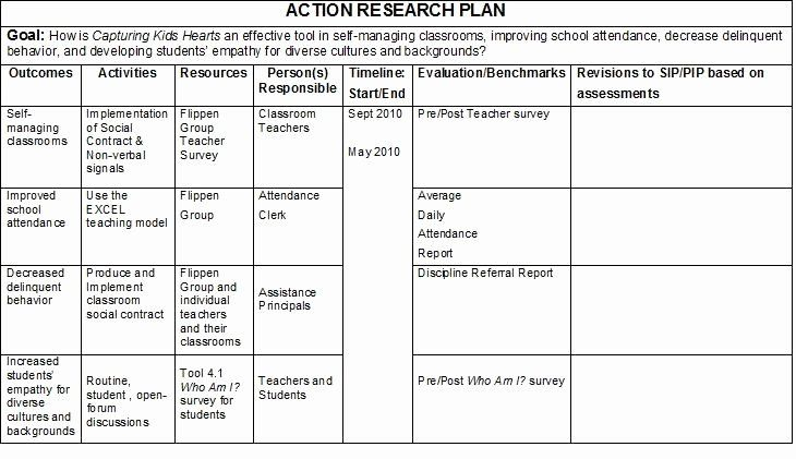 Teaching Action Plan Template Best Of Image Result For