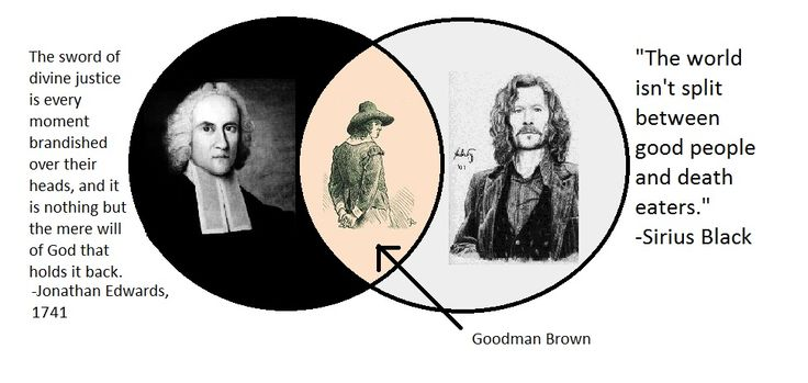critical analysis of young goodman brown Literary analysis of young goodman brown uploaded by marissa ross this college paper was written for a literary analysis class, and discusses how the characters in nathaniel hawthorne's young goodman browns puritan faith plays a huge role in the stories th.